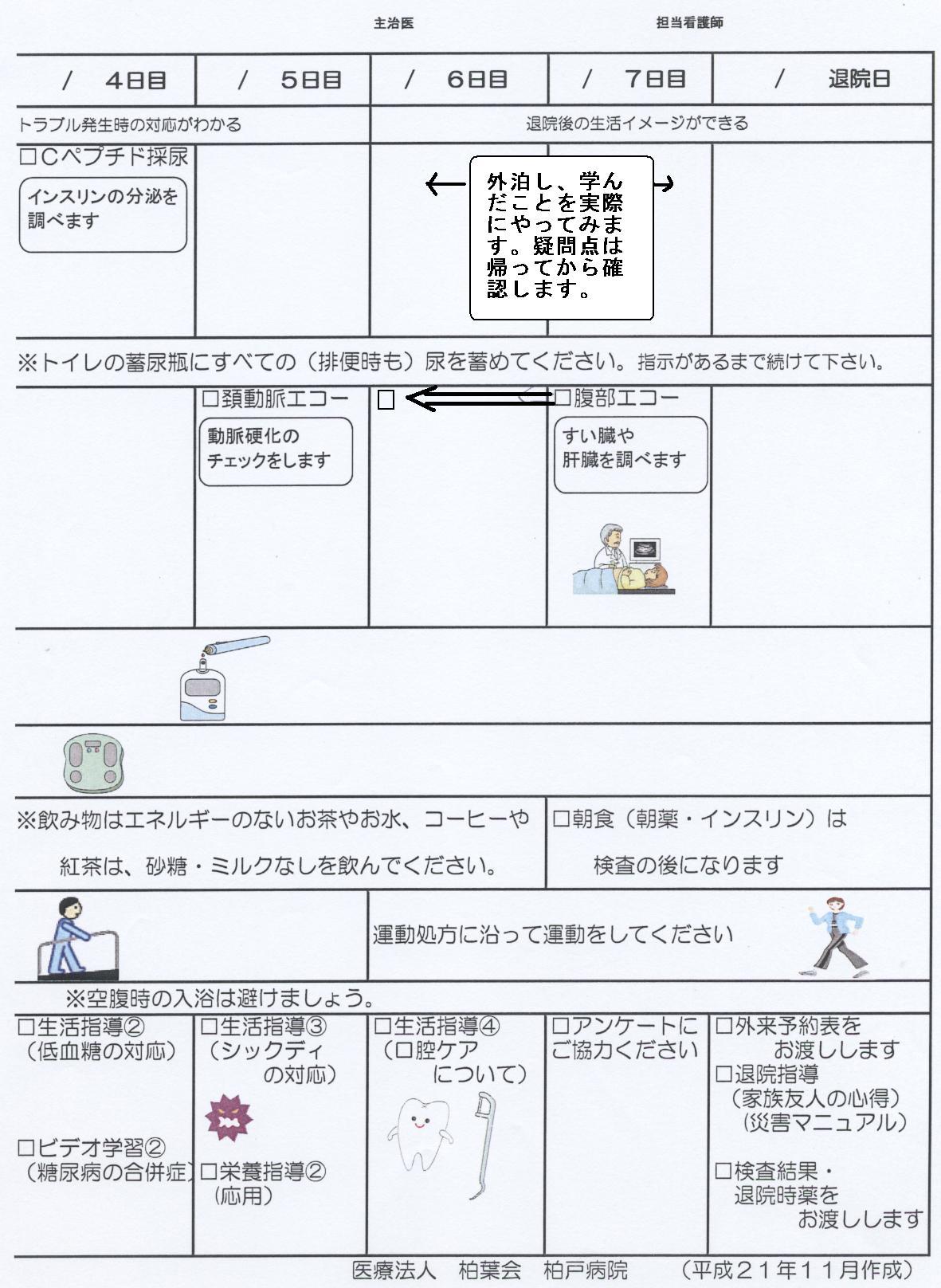 糖尿病学習入院用資料2