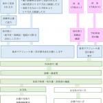 guidance02