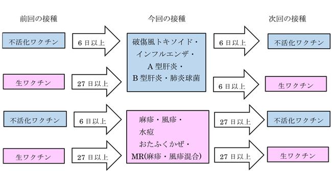 guidance04